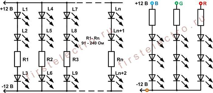 Светодиодные ленты LED